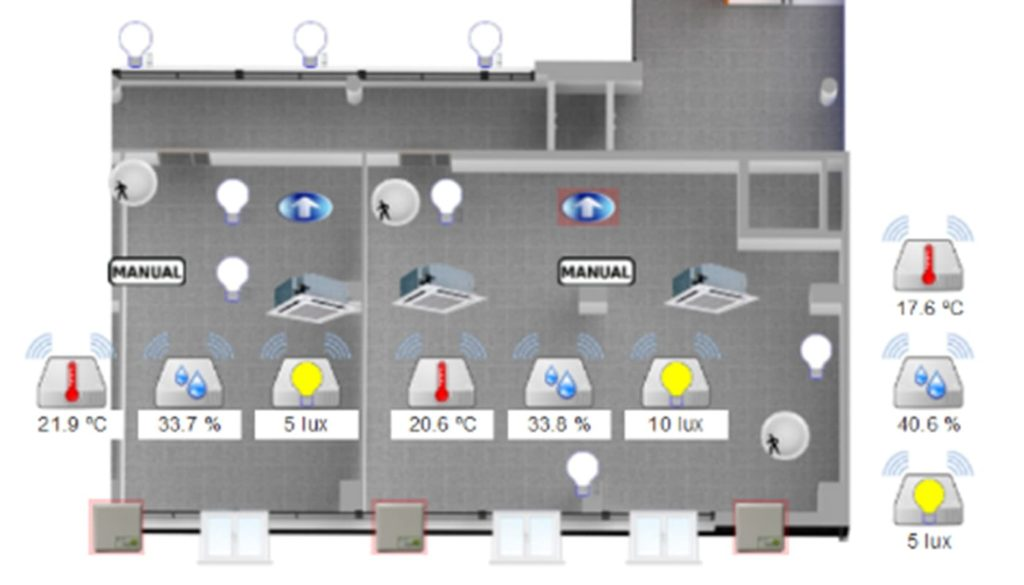 Figure 5: A large variety of indoor environment sensors are located inside the first building of the pilot.
